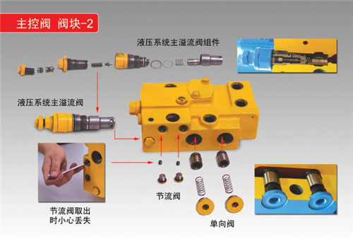 挖掘机分配阀结构,以及出现故障怎么处理和维修?