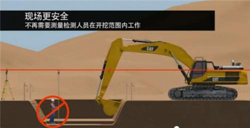 什么是挖掘机坡度控制系统?有什么作用?